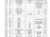 DL9AH HEXFET HF amplifier overzicht 16