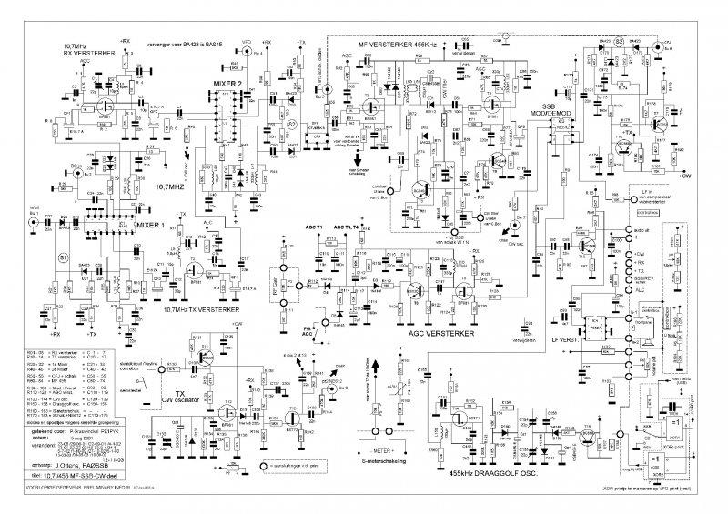 Schema SSB processor