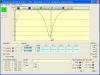 17-meter 18.068 tot 18.168 MHz