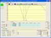 20 meter 14.0 tot 14.350 MHz