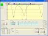 10 meter 28 tot 29.7 MHz
