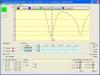 12 meter 24.89 tot 24.99 MHz