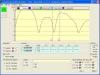 6 meter 50 tot 52 MHz