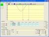 80 meter 3.5 tot 3.8 MHz