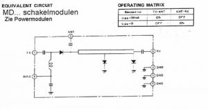 PIN switch moduul